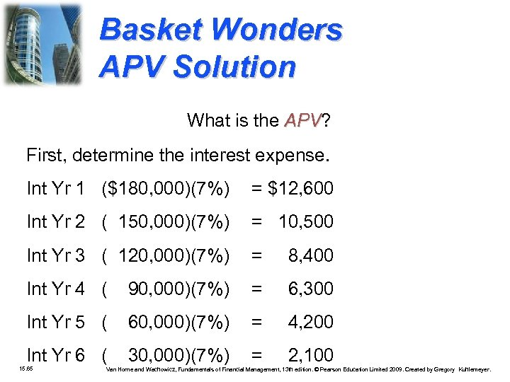 Basket Wonders APV Solution What is the APV? APV First, determine the interest expense.