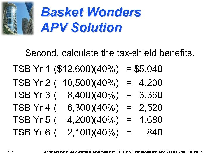 Basket Wonders APV Solution Second, calculate the tax-shield benefits. TSB Yr 1 ($12, 600)(40%)
