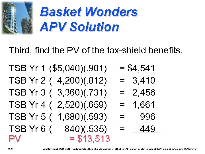Basket Wonders APV Solution Third, find the PV of the tax-shield benefits. TSB Yr