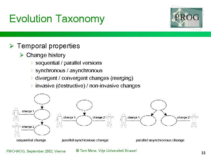 Evolution Taxonomy Ø Temporal properties Ø Change history Ø sequential / parallel versions Ø