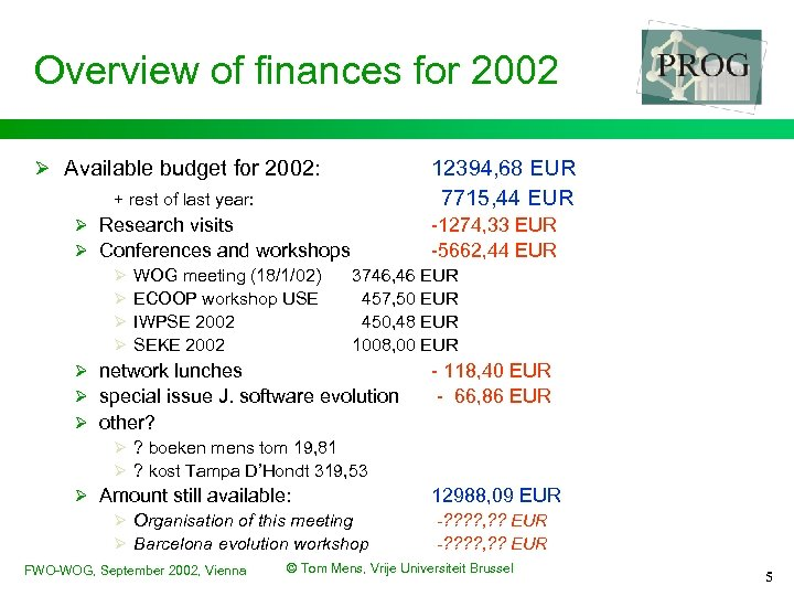 Overview of finances for 2002 Ø Available budget for 2002: + rest of last