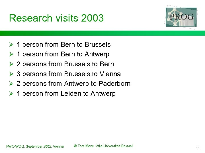 Research visits 2003 Ø 1 person from Bern to Brussels Ø 1 person from