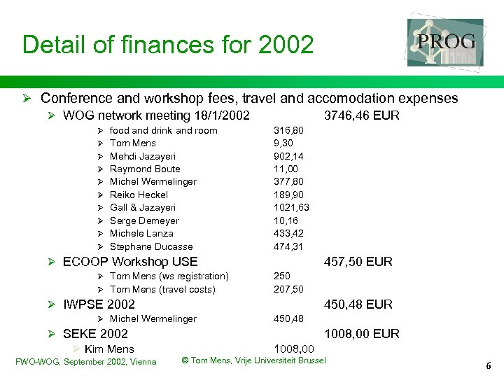 Detail of finances for 2002 Ø Conference and workshop fees, travel and accomodation expenses