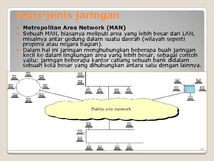 Jenis-jenis jaringan Metropolitan Area Network (MAN) Sebuah MAN, biasanya meliputi area yang lebih besar