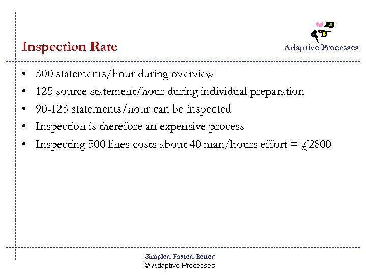 Inspection Rate • • • Adaptive Processes 500 statements/hour during overview 125 source statement/hour