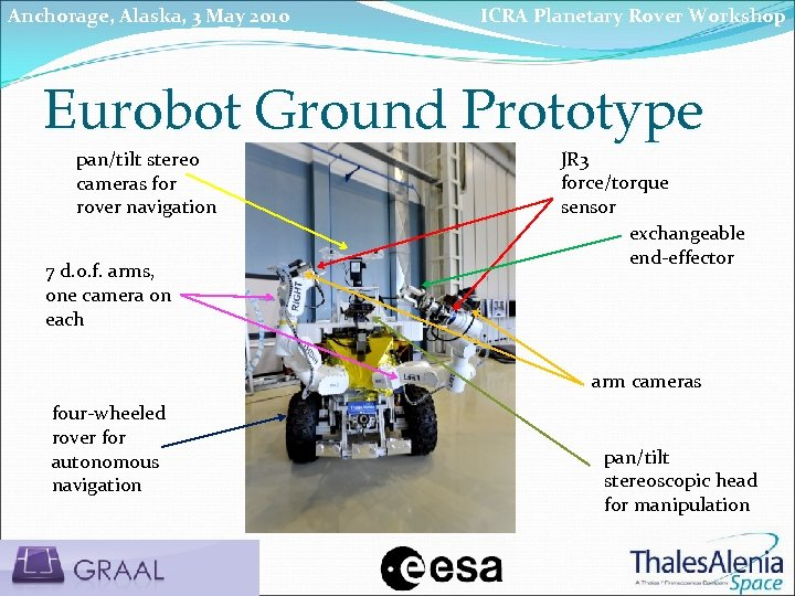 Anchorage, Alaska, 3 May 2010 ICRA Planetary Rover Workshop Eurobot Ground Prototype pan/tilt stereo