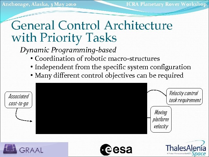 Anchorage, Alaska, 3 May 2010 ICRA Planetary Rover Workshop General Control Architecture with Priority