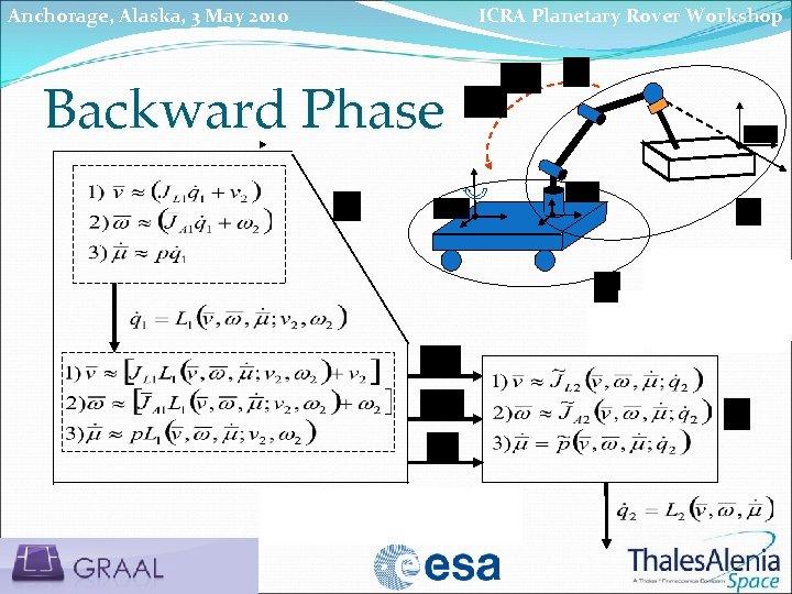 Anchorage, Alaska, 3 May 2010 ICRA Planetary Rover Workshop Backward Phase Use of relationships