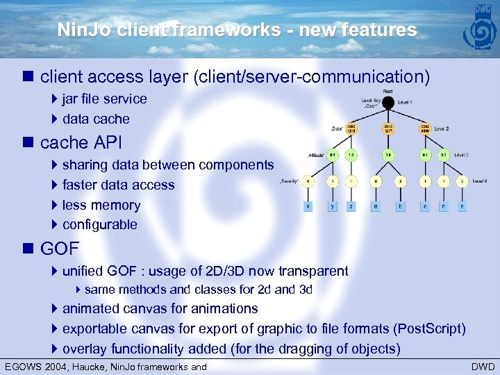 Nin. Jo client frameworks - new features n client access layer (client/server-communication) 4 jar