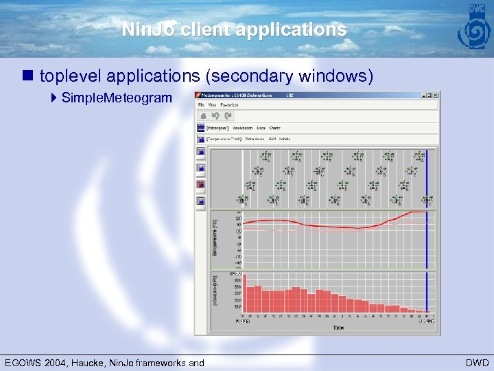Nin. Jo client applications n toplevel applications (secondary windows) 4 Simple. Meteogram EGOWS 2004,