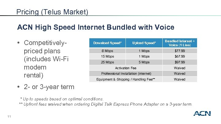 Pricing (Telus Market) ACN High Speed Internet Bundled with Voice • Competitivelypriced plans (includes