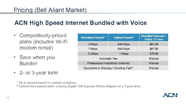 Pricing (Bell Aliant Market) ACN High Speed Internet Bundled with Voice • Competitively-priced plans