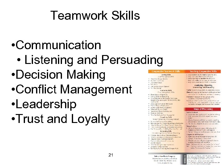 Teamwork Skills • Communication • Listening and Persuading • Decision Making • Conflict Management