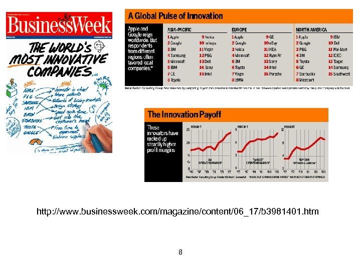 http: //www. businessweek. com/magazine/content/06_17/b 3981401. htm 8