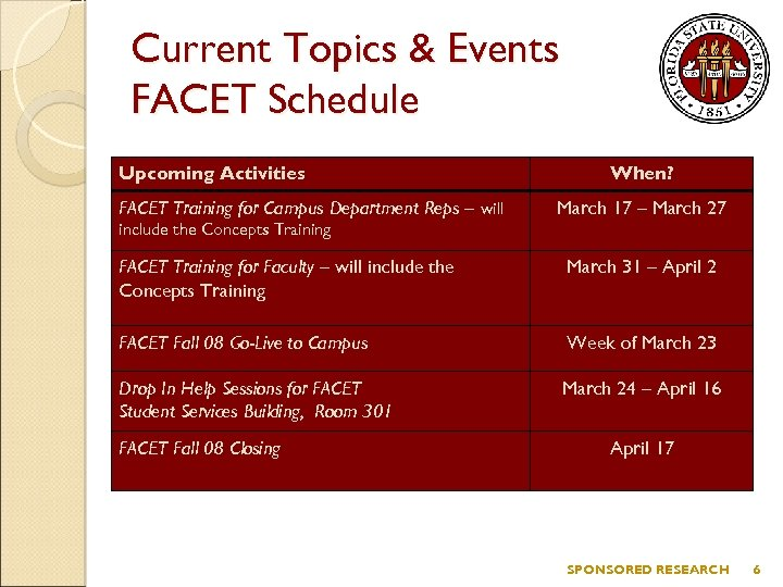 Current Topics & Events FACET Schedule Upcoming Activities FACET Training for Campus Department Reps