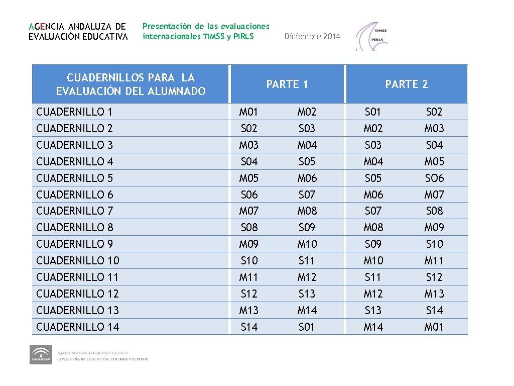 AGENCIA ANDALUZA DE EVALUACIÓN EDUCATIVA Presentación de las evaluaciones internacionales TIMSS y PIRLS CUADERNILLOS