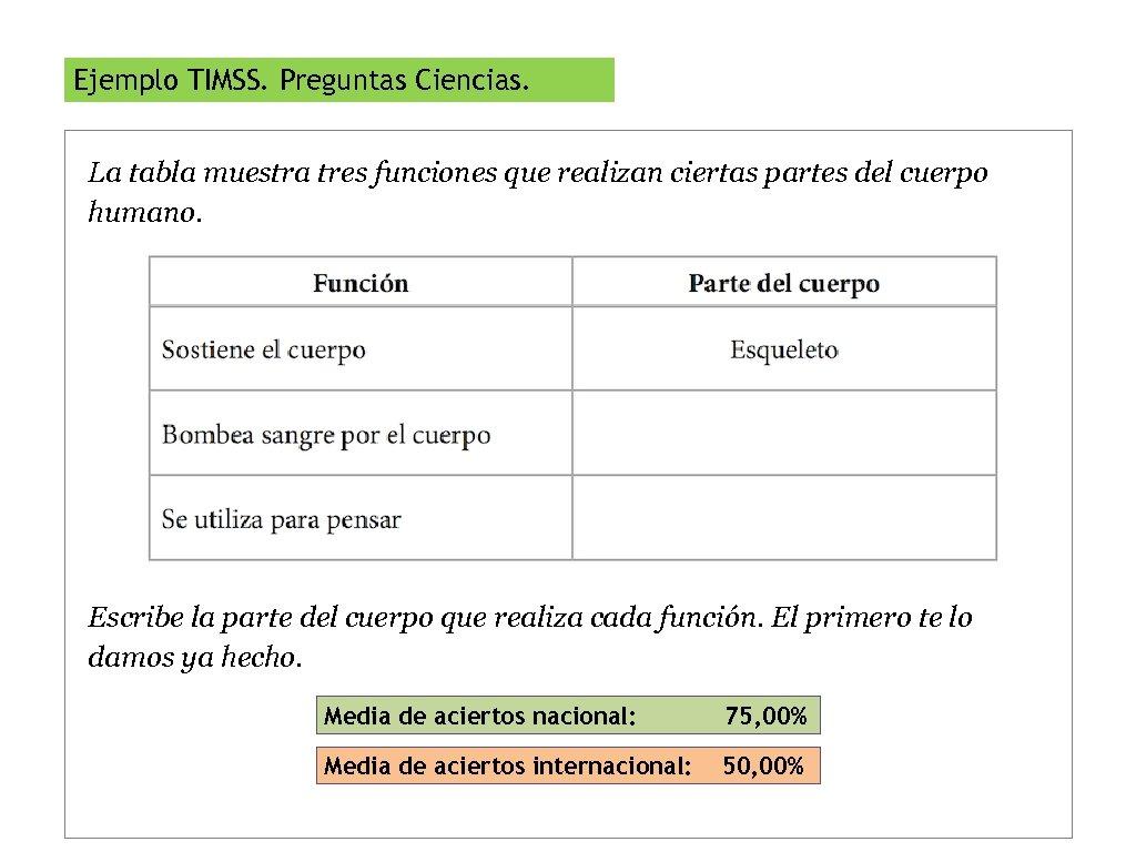 Ejemplo TIMSS. Preguntas Ciencias. La tabla muestra tres funciones que realizan ciertas partes del