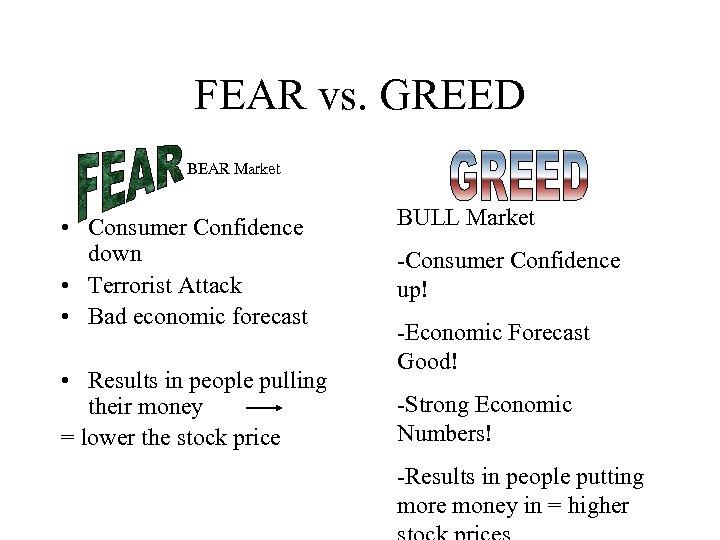 FEAR vs. GREED – BEAR Market • Consumer Confidence down • Terrorist Attack •