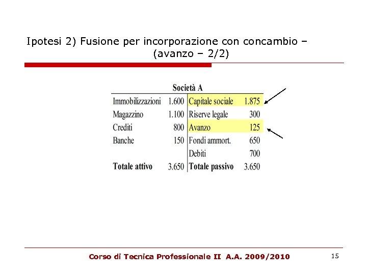 Ipotesi 2) Fusione per incorporazione concambio – (avanzo – 2/2) Corso di Tecnica Professionale