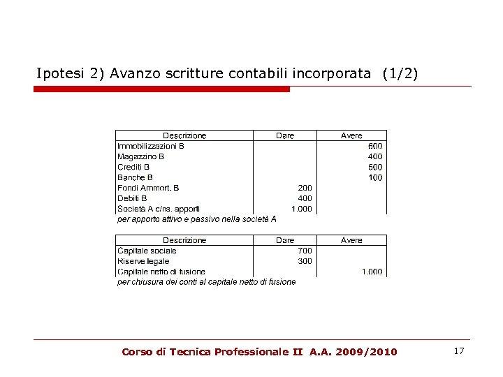 Ipotesi 2) Avanzo scritture contabili incorporata (1/2) Corso di Tecnica Professionale II A. A.