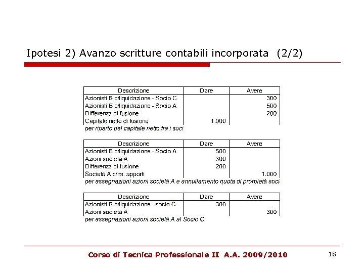 Ipotesi 2) Avanzo scritture contabili incorporata (2/2) Corso di Tecnica Professionale II A. A.