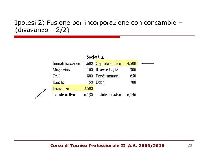 Ipotesi 2) Fusione per incorporazione concambio – (disavanzo – 2/2) Corso di Tecnica Professionale