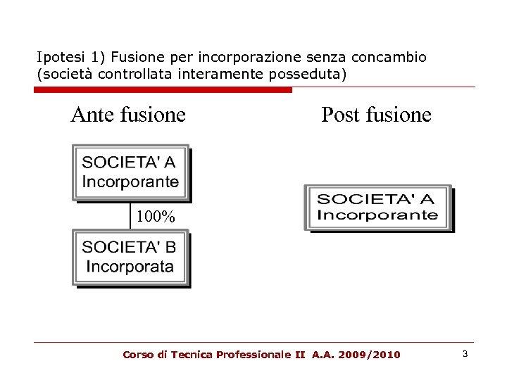 Ipotesi 1) Fusione per incorporazione senza concambio (società controllata interamente posseduta) Ante fusione Post