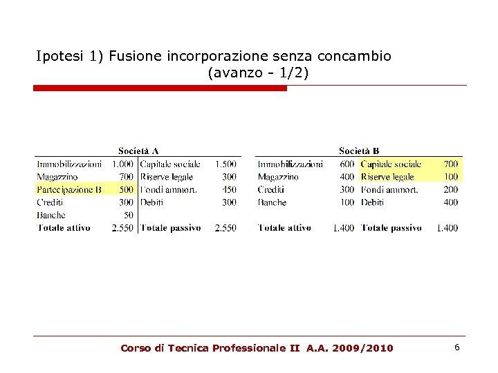 Ipotesi 1) Fusione incorporazione senza concambio (avanzo - 1/2) Corso di Tecnica Professionale II