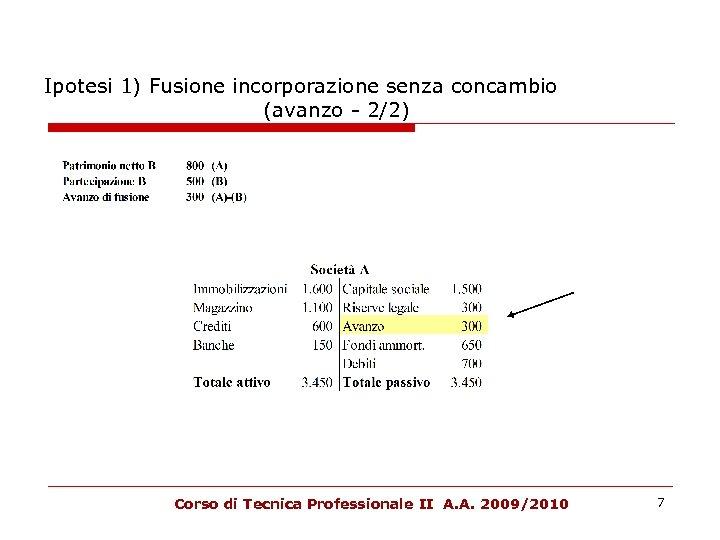 Ipotesi 1) Fusione incorporazione senza concambio (avanzo - 2/2) Corso di Tecnica Professionale II
