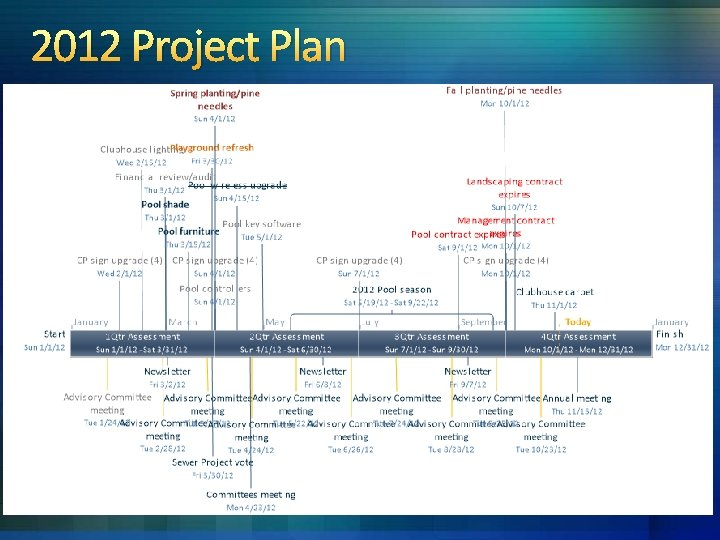 2012 Project Plan