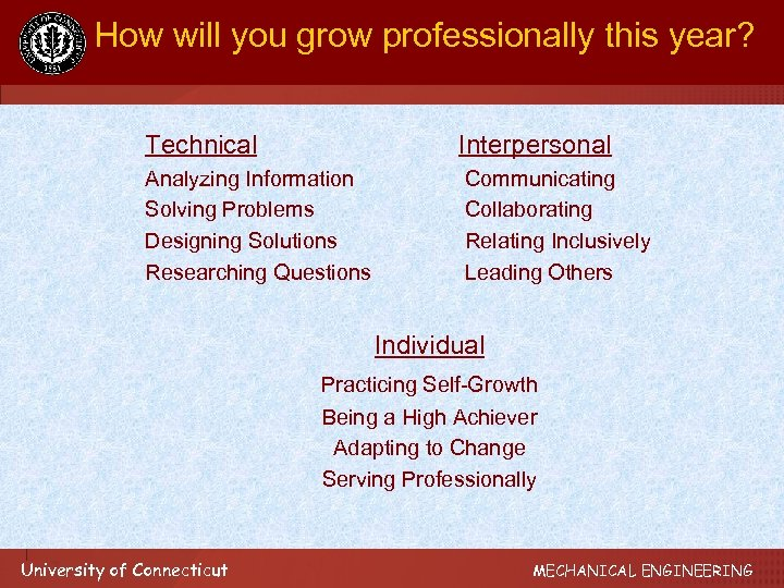 How will you grow professionally this year? Technical Interpersonal Analyzing Information Solving Problems Designing