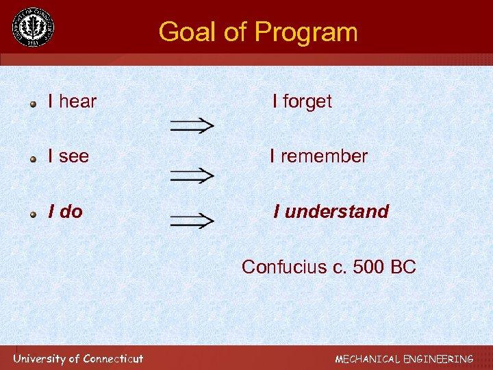 Goal of Program I hear I forget I see I remember I do I