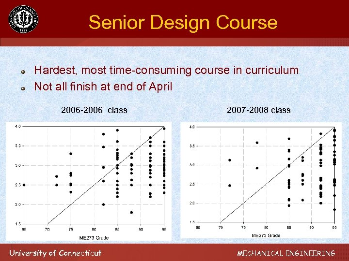 Senior Design Course Hardest, most time-consuming course in curriculum Not all finish at end