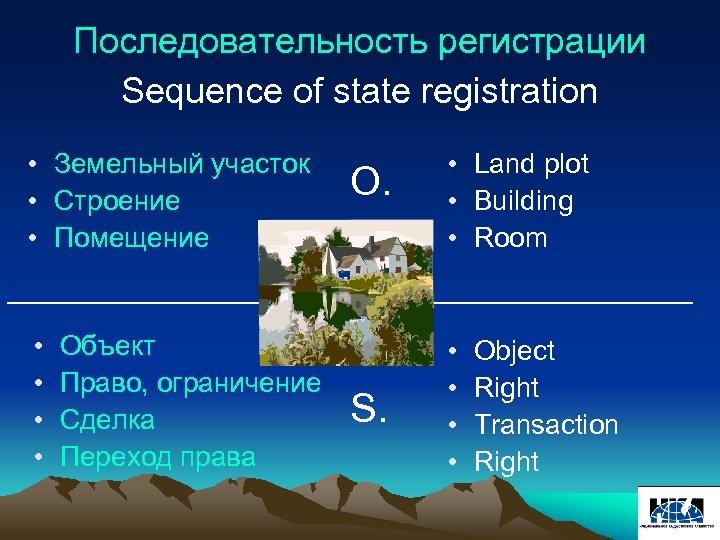 Последовательность регистрации Sequence of state registration • Земельный участок • Строение • Помещение O.