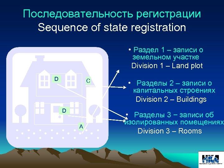 Последовательность регистрации Sequence of state registration • Раздел 1 – записи о земельном участке
