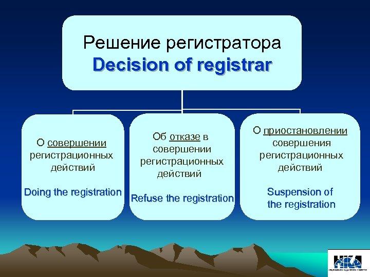 Решение регистратора Decision of registrar О совершении регистрационных действий Doing the registration Об отказе