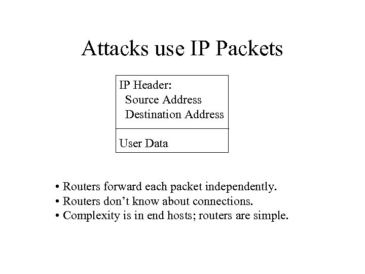 Attacks use IP Packets IP Header: Source Address Destination Address User Data • Routers