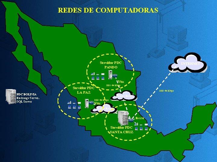 REDES DE COMPUTADORAS Servidor PDC PANDO INTERNET Voz PDC BOLIVIA Exchange Server. SQL Server