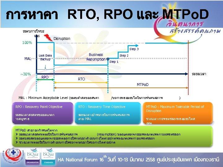 การหาคา RTO, RPO และ MTPo. D ระดบการใหบร การ 100% Disruption Step 3 MAL ~30%