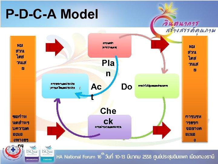 P-D-C-A Model การจดทำ ผม สวน ไดส วนเส ย Pla n การรกษาและปรบปรง )การแกไขและปรบปรง ขอกำห นดสำหร