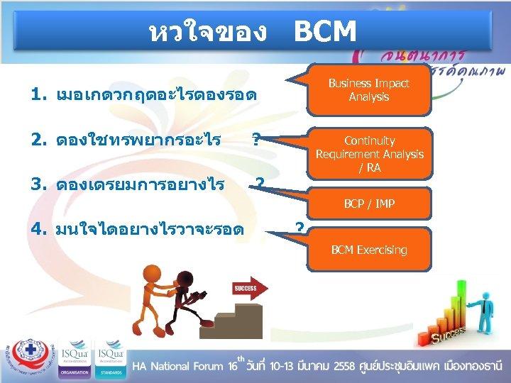 หวใจของ BCM 1. เมอเกดวกฤตอะไรตองรอด 2. ตองใชทรพยากรอะไร ? 3. ตองเตรยมการอยางไร ? ? Business Impact Analysis