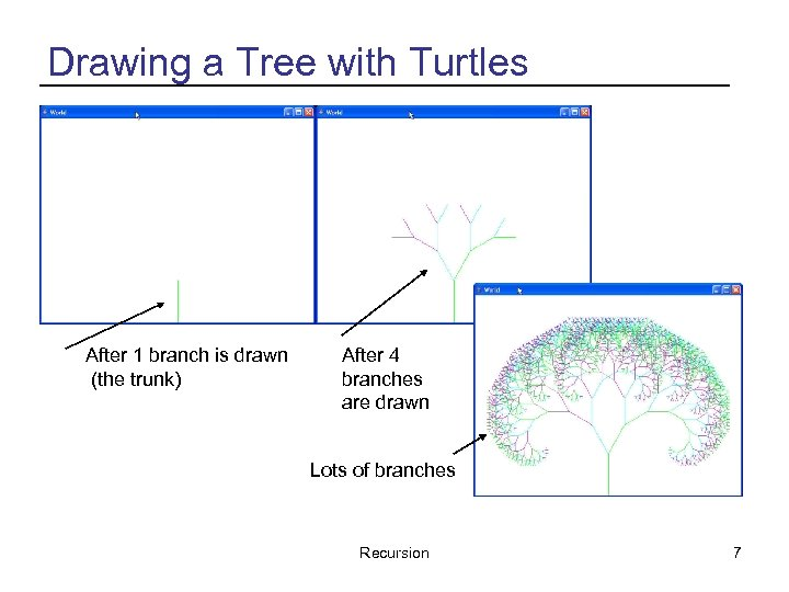 Drawing a Tree with Turtles After 1 branch is drawn (the trunk) After 4