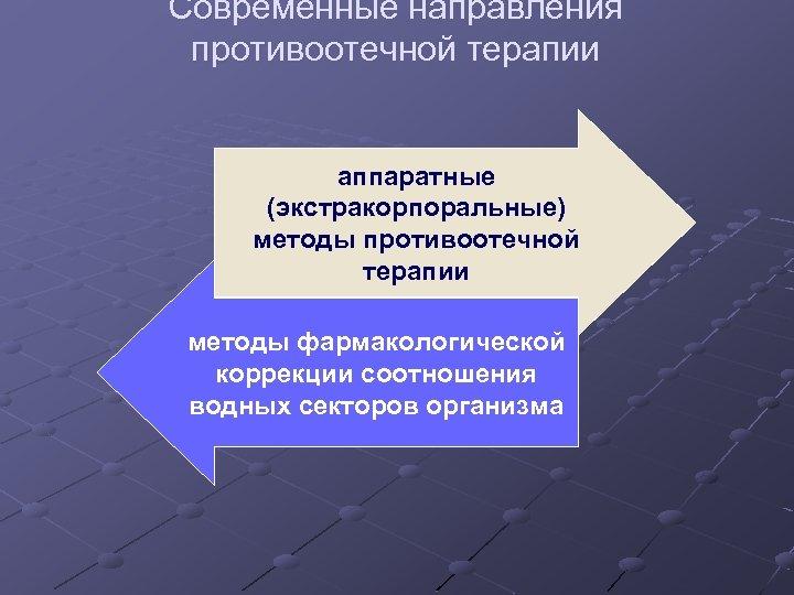 Современные направления противоотечной терапии аппаратные (экстракорпоральные) методы противоотечной терапии методы фармакологической коррекции соотношения водных