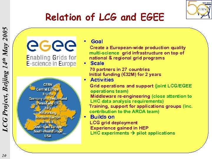 LCG Project, Beijing 14 th May 2005 Relation of LCG and EGEE 10 •