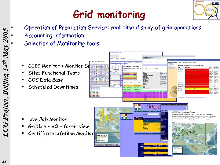 LCG Project, Beijing 14 th May 2005 Grid monitoring 23 Operation of Production Service: