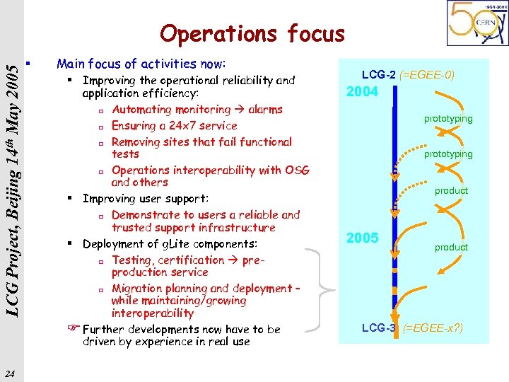 LCG Project, Beijing 14 th May 2005 Operations focus 24 § Main focus of