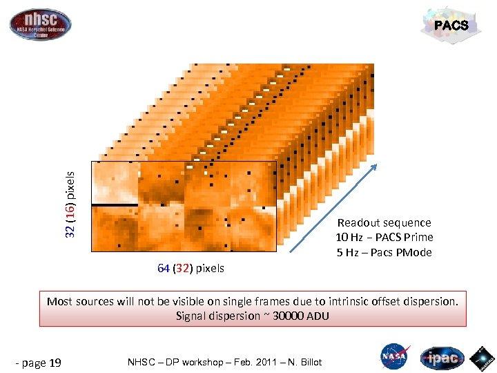 32 (16) pixels PACS Readout sequence 10 Hz − PACS Prime 5 Hz –