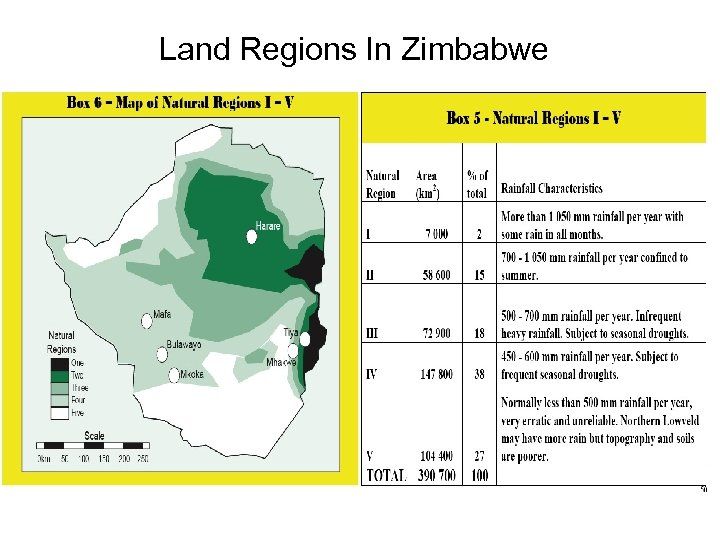 Land Regions In Zimbabwe