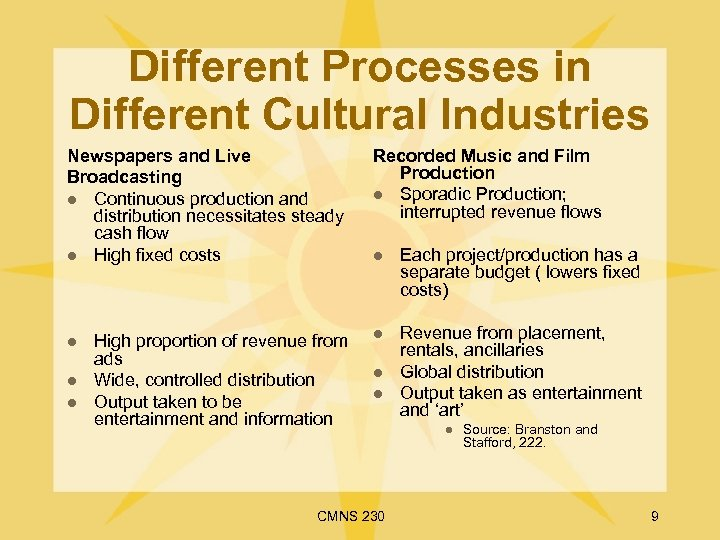 Different Processes in Different Cultural Industries Newspapers and Live Broadcasting l Continuous production and