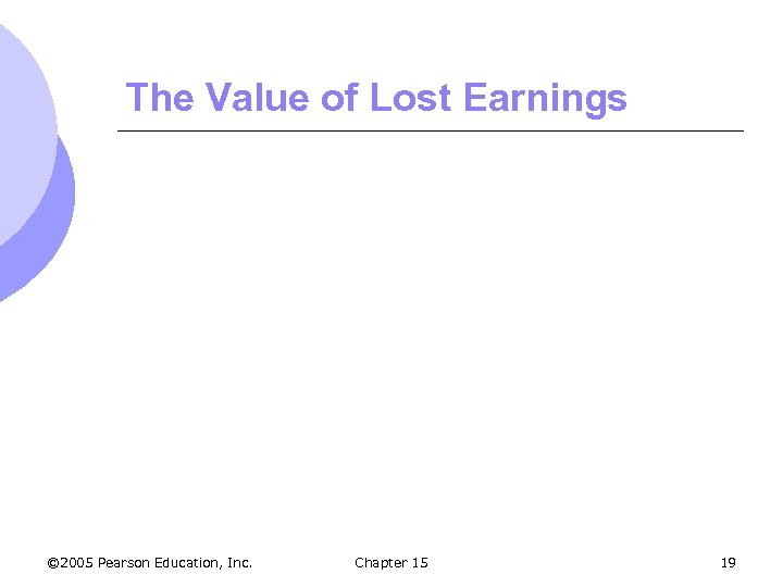 The Value of Lost Earnings © 2005 Pearson Education, Inc. Chapter 15 19